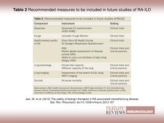 Table 2  Recommended measures to be included in future studies of RA‑ILD