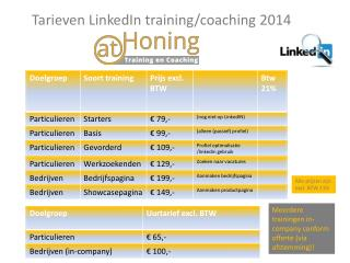 Tarieven LinkedIn training/coaching  2014