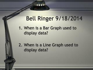 Bell Ringer 9/18/2014