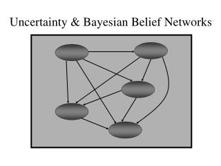 Uncertainty & Bayesian Belief Networks