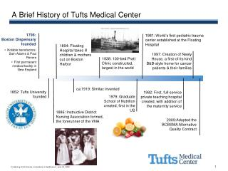 A Brief History of Tufts Medical Center