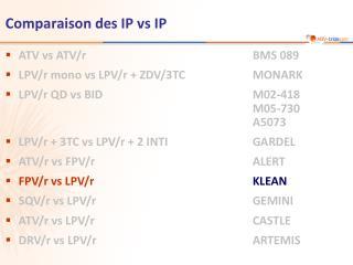 Comparaison des IP vs IP