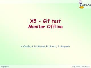 X5 - Gif test Monitor Offline