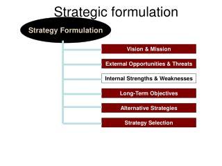 Key Internal Forces