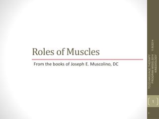 Roles of Muscles