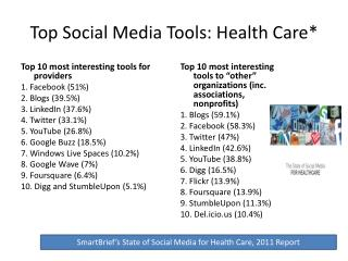 Top Social Media Tools: Health Care*