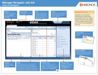 Manager Navigator Job Aid