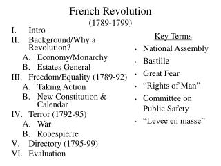 French Revolution 1789-1799