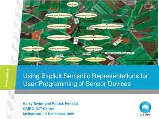 Using Explicit Semantic Representations for User Programming of Sensor Devices