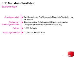 SPD Nordrhein-Westfalen
