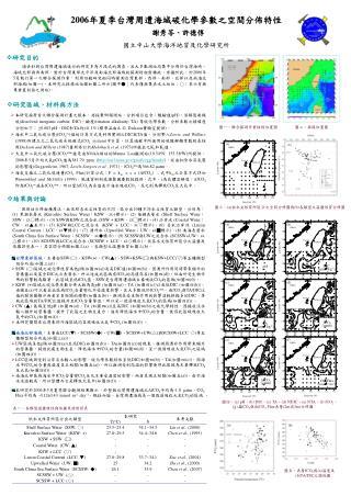 台灣東部區域 :主要由 SSW(○) 、 KSW( + ) 、 CW(▲) 、 SSW+KSW(□) 與 KSW+LCC(▽) 等五種類型組合而成 ( 如圖三 (a)) 。