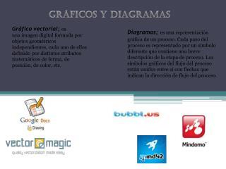 Gráficos y diagramas