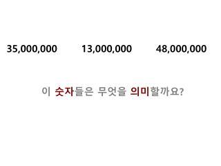 35,000,000        13,000,000       48,000,000