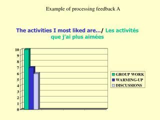 The activities I most liked are... /  Les activités que j'ai plus aimées