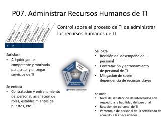 P07. Administrar Recursos Humanos de TI