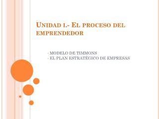 Unidad i.- El proceso del emprendedor
