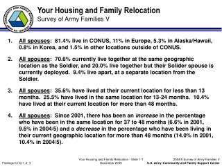 Your Housing and Family Relocation Survey of Army Families V