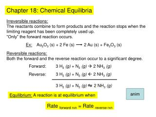 Chapter 18: Chemical Equilibria