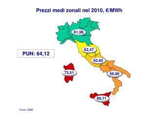 Prezzi medi zonali nel 2010, €/MWh