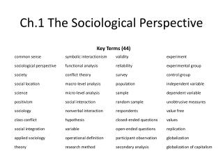 Ch.1 The Sociological Perspective