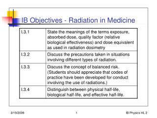 IB Objectives - Radiation in Medicine