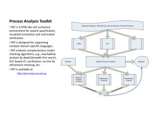 Process Analysis Toolkit