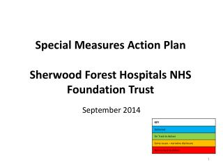 Special Measures Action Plan Sherwood Forest Hospitals NHS Foundation Trust
