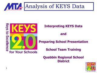 Interpreting KEYS Data  and Preparing School Presentation School Team Training