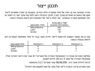 תכנון ייצור