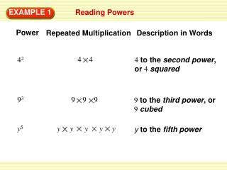 Reading Powers