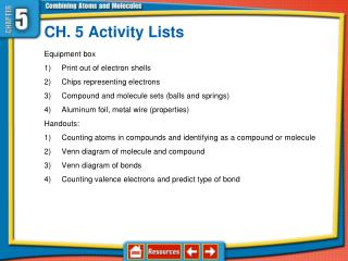 CH. 5 Activity Lists