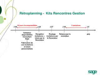 Rétroplanning -  Kits Rencontres Gestion