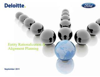 Entity Rationalization & Alignment Planning