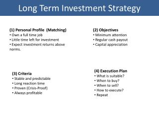 Long Term Investment Strategy