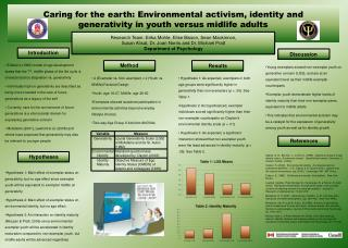 Caring for the earth: Environmental activism, identity and