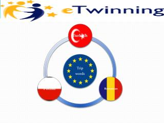 Etwinning project :  Travel Dictionary