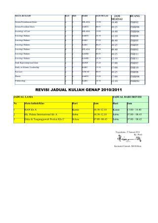 REVISI JADUAL KULIAH GENAP 2010/2011