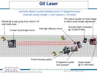 G0 Laser