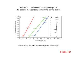 JAD Connolly  et al. Nature 462 ,  209 - 212  (2009) doi:10.1038/nature08 517