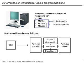Automatización industrial por lógica programada (PLC)