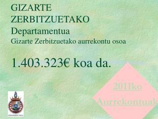 GIZARTE ZERBITZUETAKO Departamentua Gizarte Zerbitzuetako aurrekontu osoa 1.403.323€ koa da.
