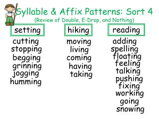 Syllable & Affix Patterns: Sort 4  (Review of Double, E-Drop, and Nothing)