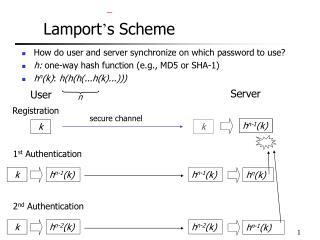 Lamport ' s Scheme