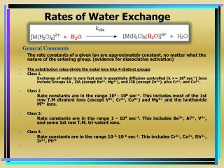 Rates of Water Exchange