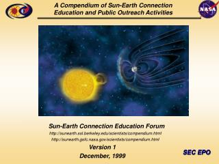 A Compendium of Sun-Earth Connection Education and Public Outreach Activities