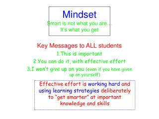 Mindset Smart is not what you are… It's what you get