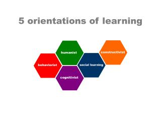 5 orientations of learning