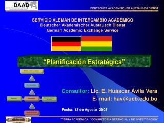 SERVICIO ALEMÁN DE INTERCAMBIO ACADÉMICO Deutscher Akademischer Austausch Dienst