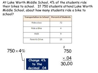 Change 4% to the decimal .04