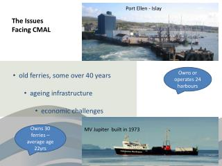 old ferries, some over 40 years    ageing infrastructure   economic challenges